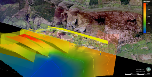 3D geological model of Silvermines
